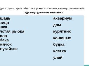 Задание для 4 группы: прочитайте текст, укажите стрелками, где живут эти живо