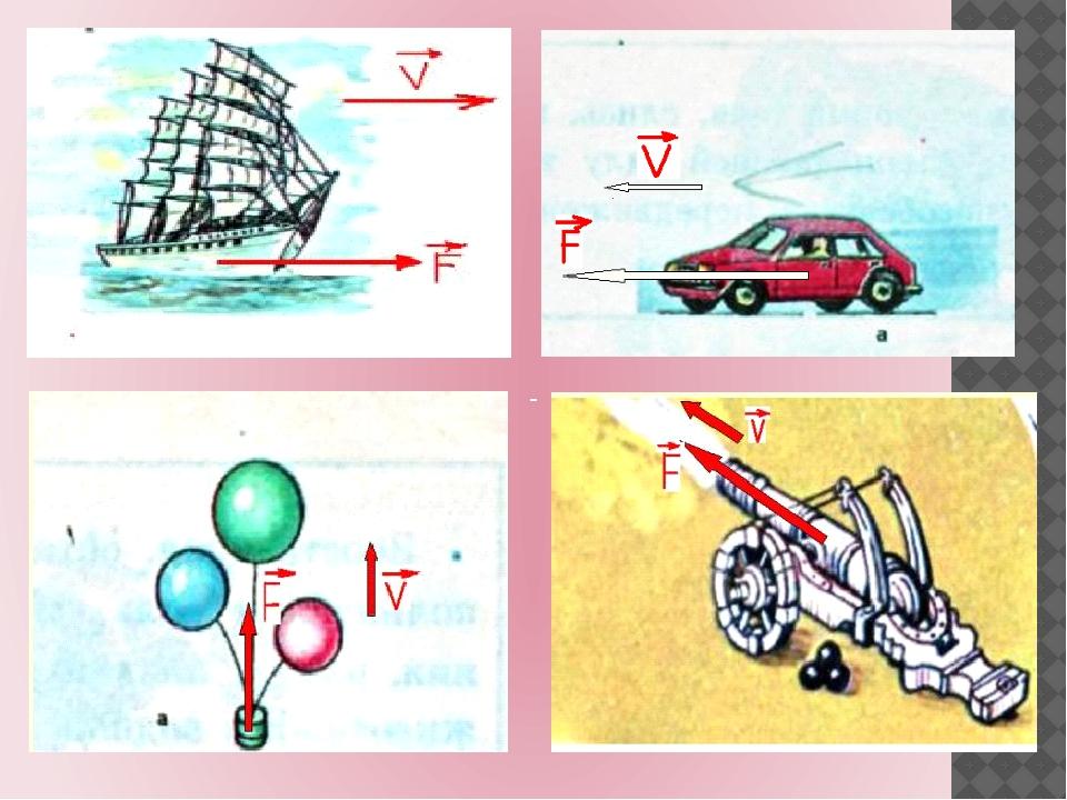 физика в картинках обучающие рисунки по физике посетить это чудное