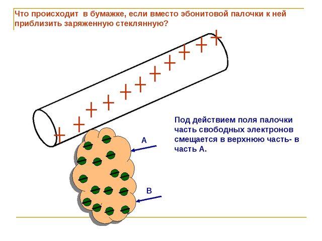 Что происходит в бумажке, если вместо эбонитовой палочки к ней приблизить зар...