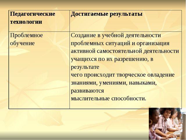 Педагогические технологииДостигаемые результаты Проблемное обучениеСоздание...