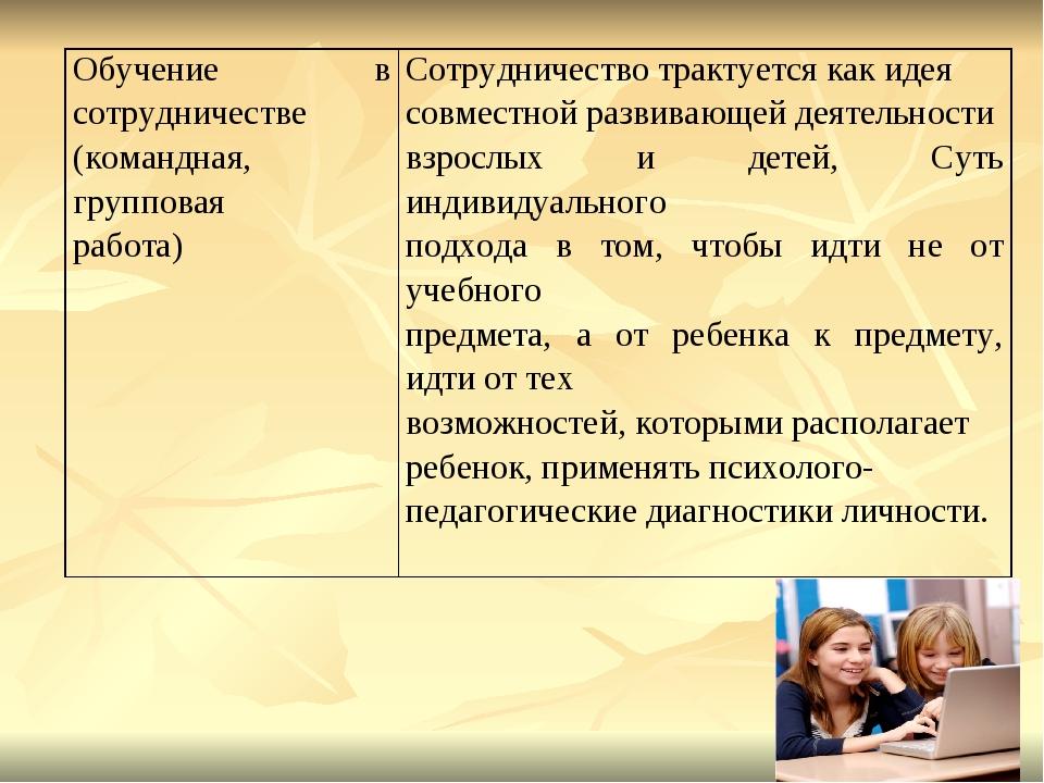 Обучение в сотрудничестве (командная, групповая работа)Сотрудничество тракту...