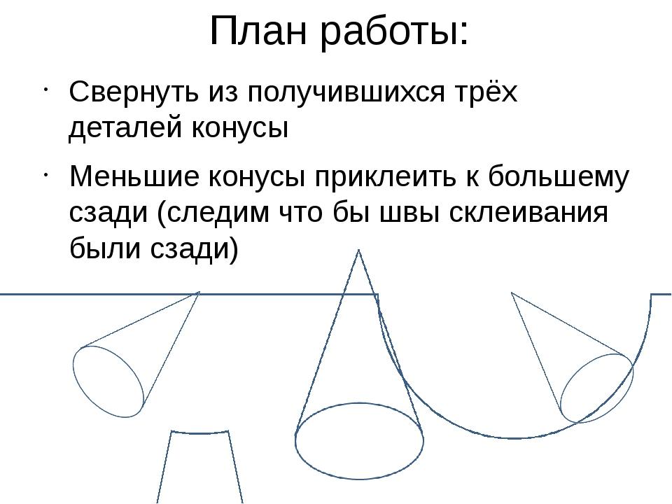 План работы: Свернуть из получившихся трёх деталей конусы Меньшие конусы прик...