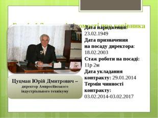 Розділ 1 Загальні відомості про керівника Цуцман Юрій Дмитрович – директор Ам