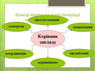 Функції керівника нової генерації навчальним закладом: прогнозування контроль
