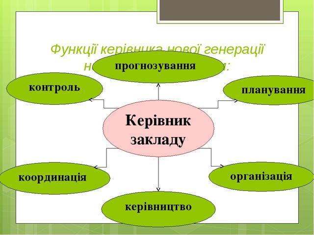 Функції керівника нової генерації навчальним закладом: прогнозування контроль...