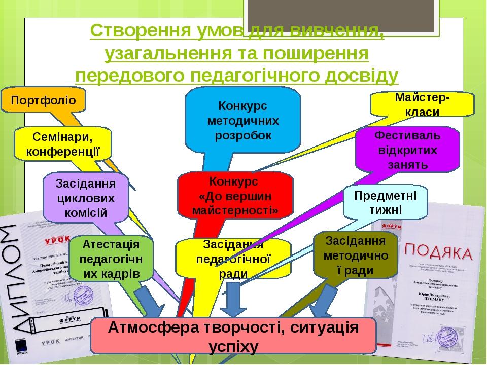 Створення умов для вивчення, узагальнення та поширення передового педагогічно...