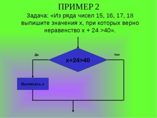 ПРИМЕР 2 Задача: «Из ряда чисел 15, 16, 17, 18 выпишите значения x, при котор