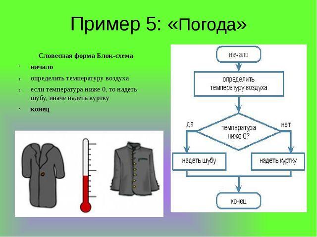 Пример 5: «Погода» Словесная форма Блок-схема начало определить температуру в...