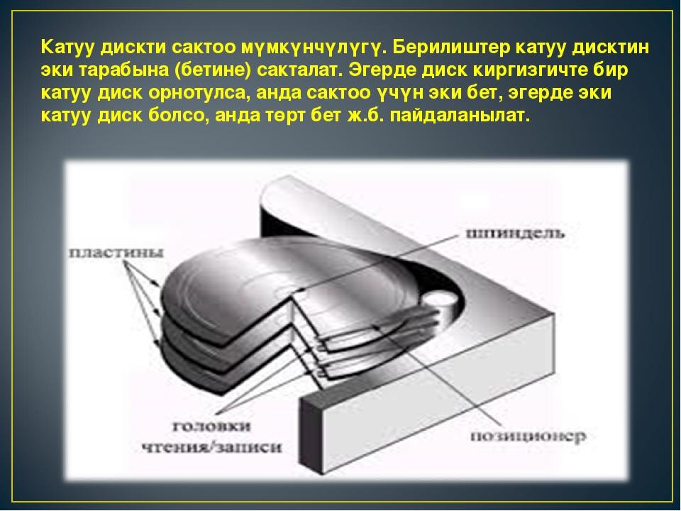 Катуу дискти сактоо мүмкүнчүлүгү.Берилиштер катуу дисктин эки тарабына (бети...
