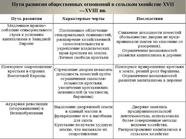Пути развития общественных отношений в сельском хозяйстве XVII—XVIII вв.