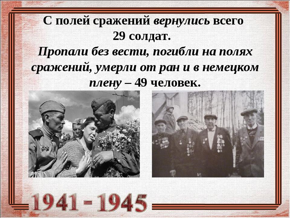 С полей сражений вернулись всего 29 солдат. Пропали без вести, погибли на по...