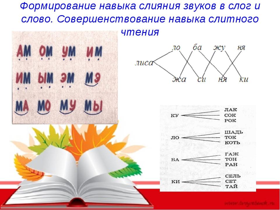 Формирование навыка слияния звуков в слог и слово. Совершенствование навыка с...