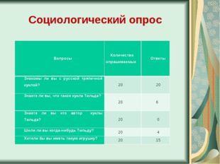 Социологический опрос Вопросы Количество опрашиваемыхОтветы Знакомы ли вы с