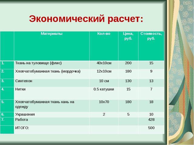 Экономический расчет: МатериалыКол-воЦена, руб.Стоимость, руб. 1.Ткань...