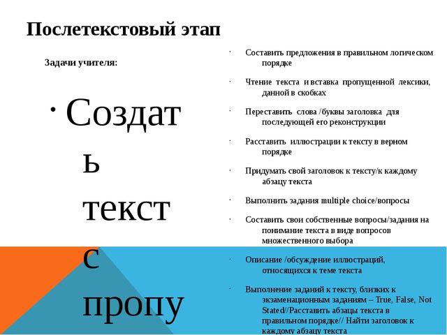 Послетекстовый этап Задачи учителя: Создать текст с пропусками (убрав некотор...