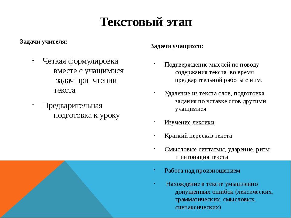 Текстовый этап Задачи учителя: Четкая формулировка вместе с учащимися задач п...