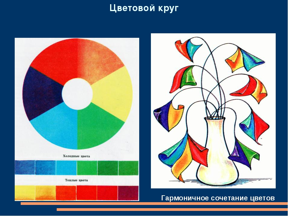 Цветовой круг Гармоничное сочетание цветов