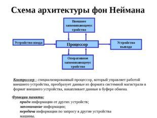 Схема архитектуры фон Неймана Процессор Устройство ввода Устройство вывода Вн