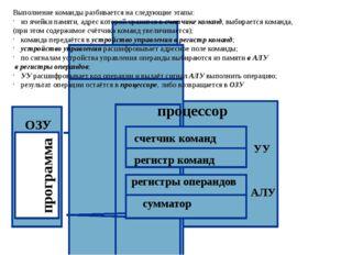 программа ОЗУ Выполнение команды разбивается на следующие этапы: из ячейки п