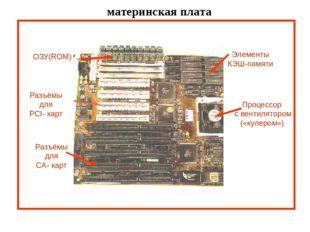 материнская плата Элементы КЭШ-памяти Процессор с вентилятором («кулером») О