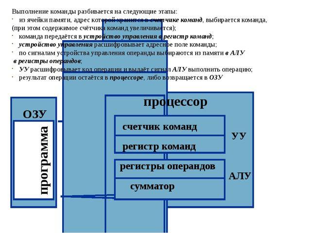 программа ОЗУ Выполнение команды разбивается на следующие этапы: из ячейки п...