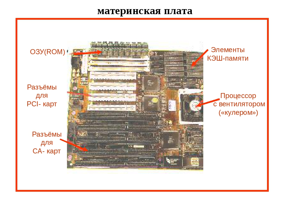 motherboard cache memory Motherboard cache memory topics: motherboard, computer, bios pages: 6 (1612 words) the motherboard holds all the major logic components of the computer here we are going to see with no.