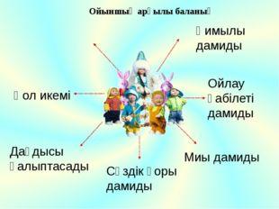 Дүниетанымы қалыптасады Қол икемі Дағдысы қалыптасады Ойлау қабілеті дамиды Қ