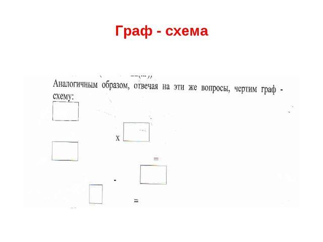 Граф - схема