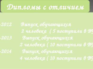 Дипломы с отличием 2011-2012 Выпуск обучающихся 2 человека ( 5 поступили в ВУ