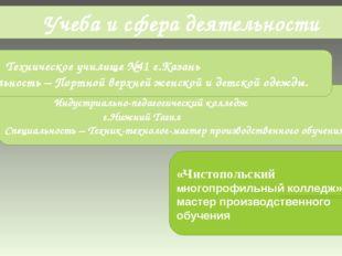 Учеба и сфера деятельности Индустриально-педагогический колледж г.Нижний Таги