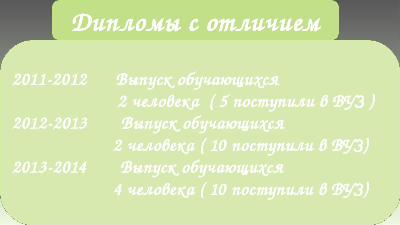 Дипломы с отличием 2011-2012 Выпуск обучающихся 2 человека ( 5 поступили в ВУ...