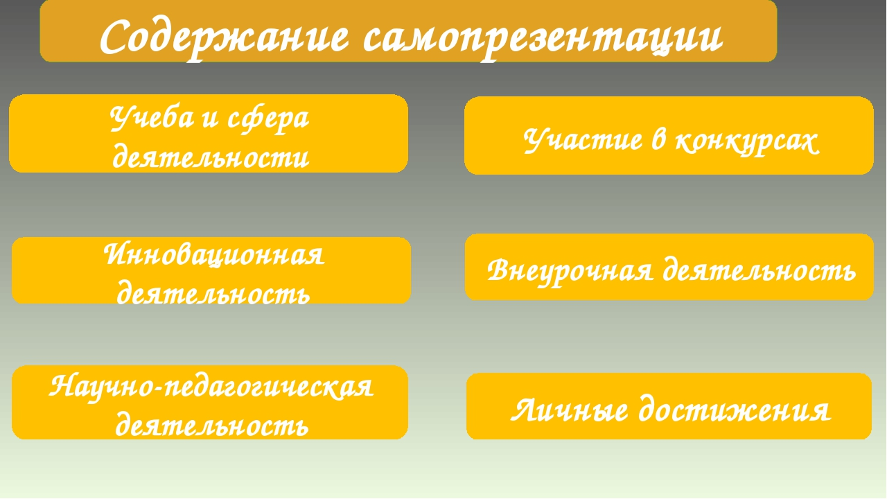 Учеба и сфера деятельности Участие в конкурсах Инновационная деятельность Вн...