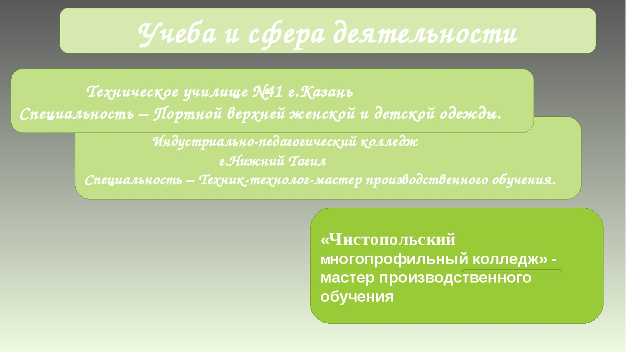 Учеба и сфера деятельности Индустриально-педагогический колледж г.Нижний Таги...