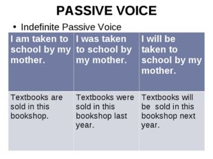 PASSIVE VOICE Indefinite Passive Voice I am taken to school by my mother.I w