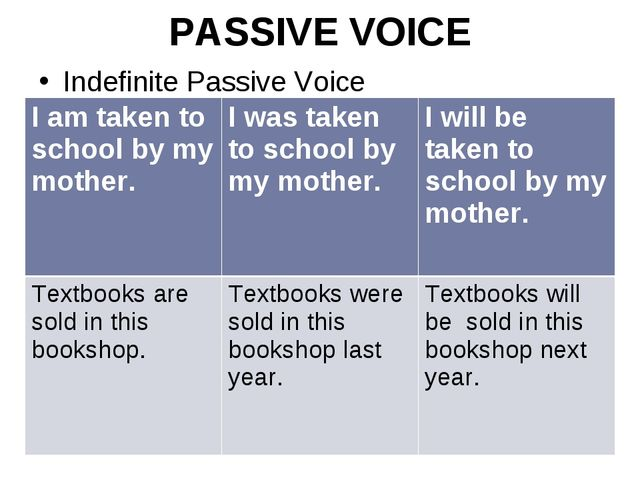 PASSIVE VOICE Indefinite Passive Voice I am taken to school by my mother.I w...