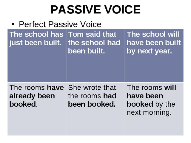 PASSIVE VOICE Perfect Passive Voice The school has just been built.Tom said...