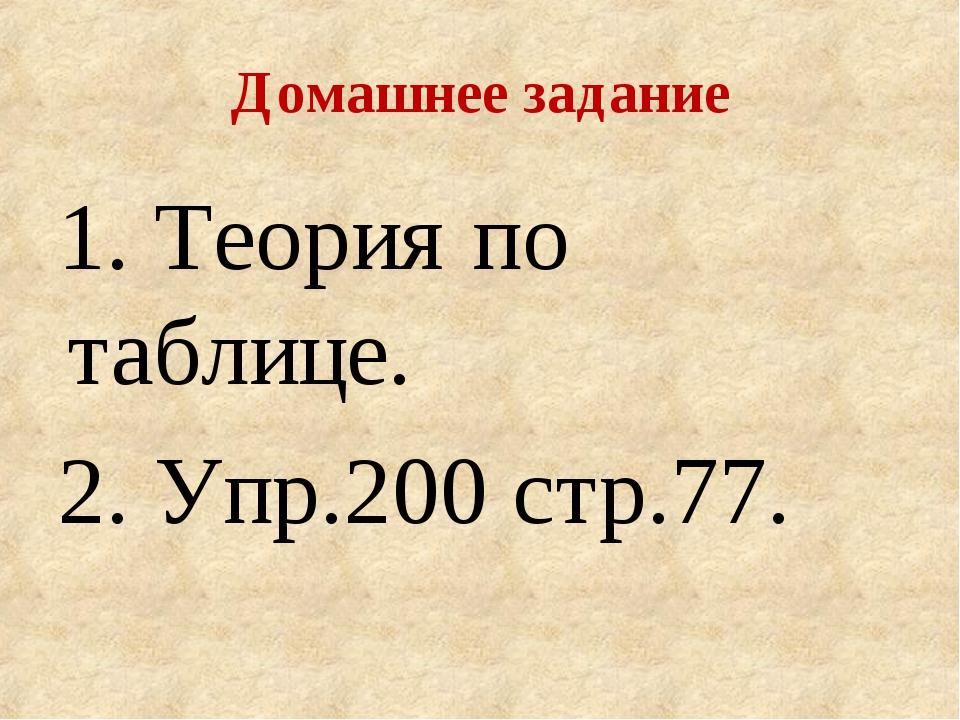 Домашнее задание 1. Теория по таблице. 2. Упр.200 стр.77.