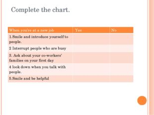 Complete the chart. When you're at a new job Yes No 1.Smileand introduce you