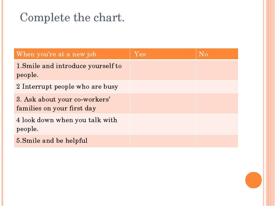 Complete the chart. When you're at a new job Yes No 1.Smileand introduce you...