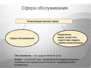 Сфера обслуживания Непроизводственная сфера Сфера обслуживания Управление, н