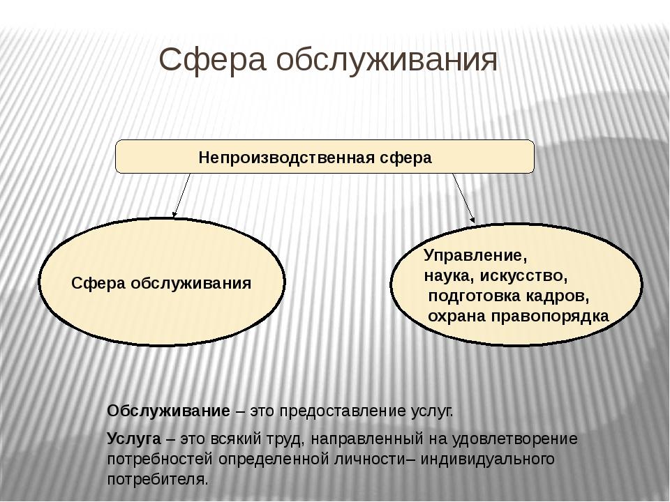 Сфера обслуживания Непроизводственная сфера Сфера обслуживания Управление, н...