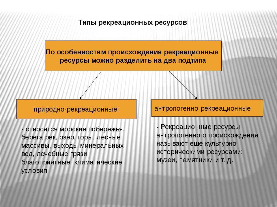Типы рекреационных ресурсов По особенностям происхождения рекреационные ресур...