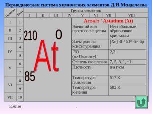 . Периодическая система химических элементов Д.И.Менделеева Группы элементов