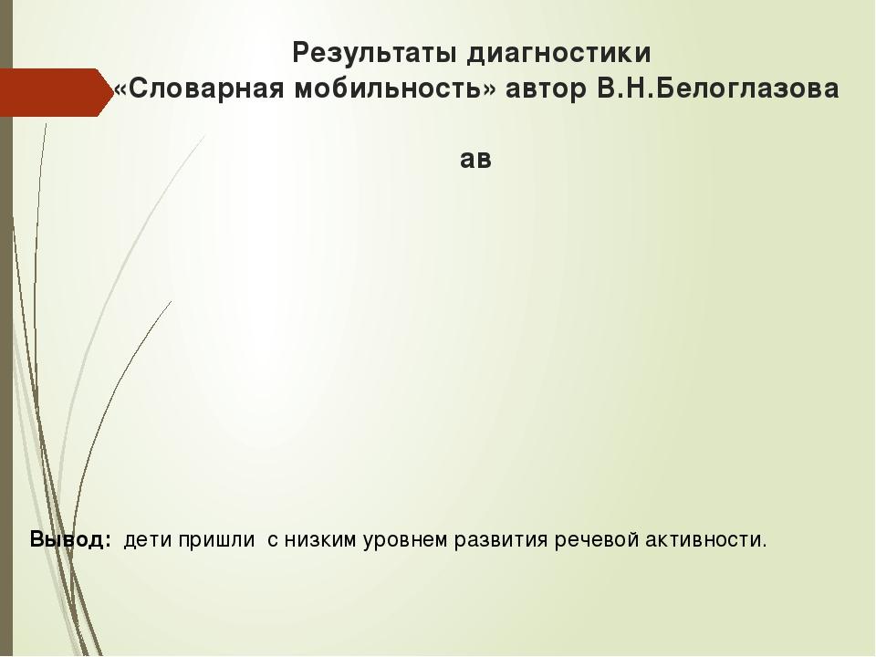 Результаты диагностики «Словарная мобильность» автор В.Н.Белоглазова ав Вывод...