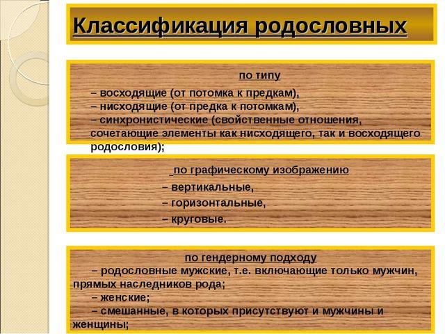Классификация родословных по типу – восходящие (от потомка к предкам), – н...
