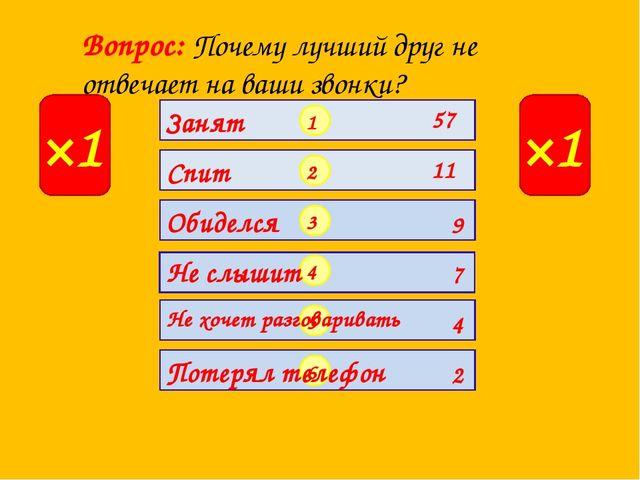 Вопрос: Почему лучший друг не отвечает на ваши звонки? ×1 ×1 1 2 3 4 5 6 Заня...