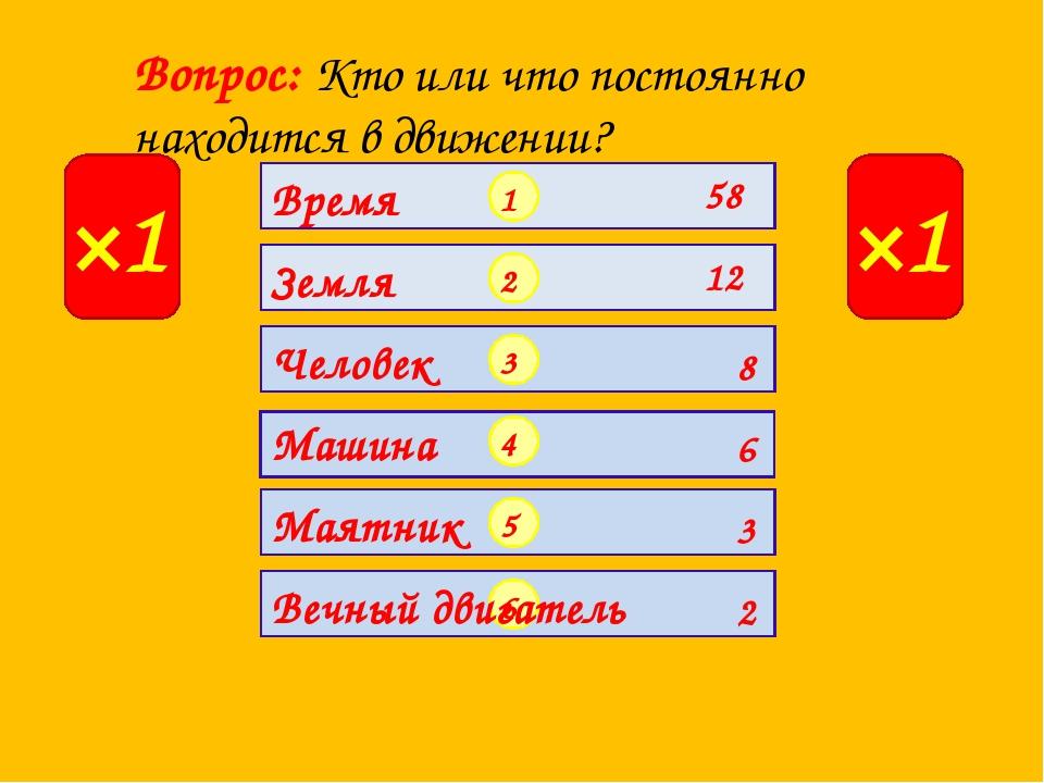 Вопрос: Kтo или что постоянно находится в движении? ×1 ×1 1 2 3 4 5 6 Время 5...