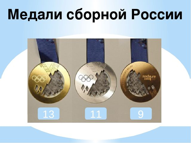 Конькобежный спорт Дистанция 3000 м. Женщины Ольга Граф 30 лет, Коломна