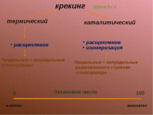 крекинг термический каталитический (Шухов В.Г.) расщепление расщепление изоме