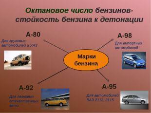 Октановое число бензинов- стойкость бензина к детонации А-80 А-98 А-95 А-92 М
